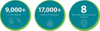 Webshop BCF Career - BCFjobs